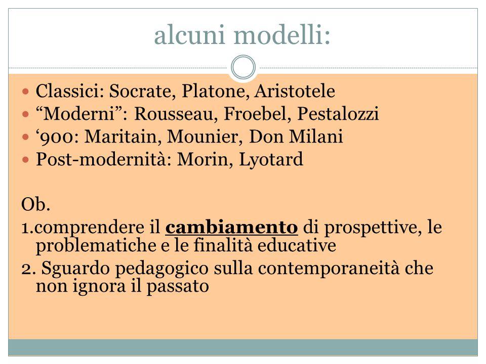 alcuni modelli: Classici: Socrate, Platone, Aristotele