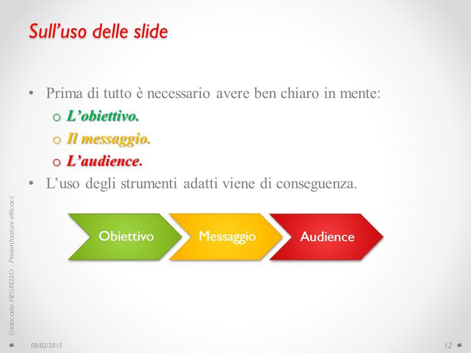 Sull'uso delle slide Prima di tutto è necessario avere ben chiaro in mente: L'obiettivo. Il messaggio.