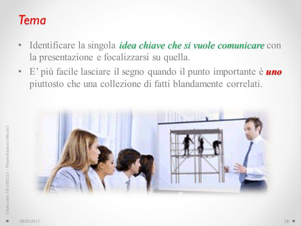 Tema Identificare la singola idea chiave che si vuole comunicare con la presentazione e focalizzarsi su quella.