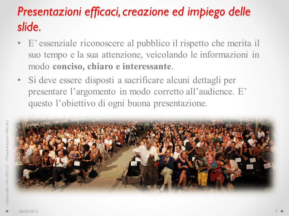Presentazioni efficaci, creazione ed impiego delle slide.
