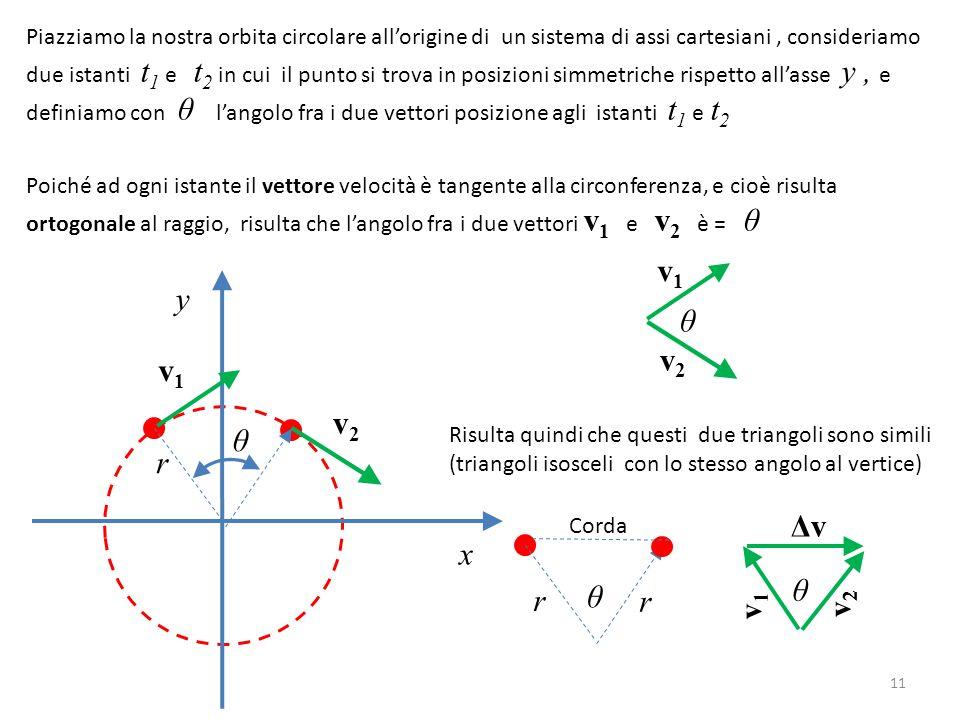 Piazziamo la nostra orbita circolare all'origine di un sistema di assi cartesiani , consideriamo due istanti t1 e t2 in cui il punto si trova in posizioni simmetriche rispetto all'asse y , e definiamo con θ l'angolo fra i due vettori posizione agli istanti t1 e t2