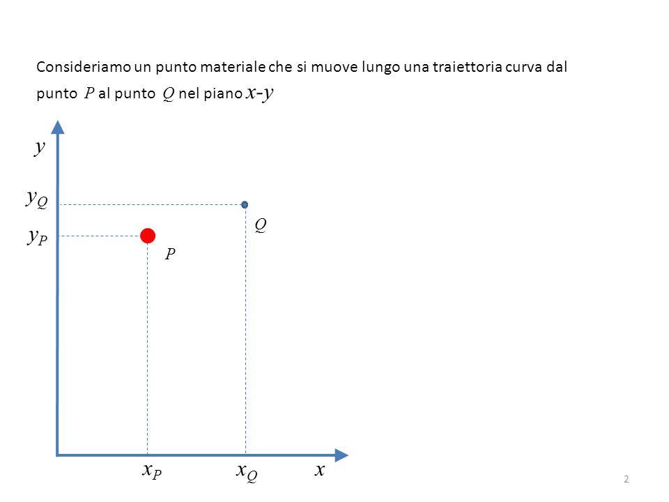 Consideriamo un punto materiale che si muove lungo una traiettoria curva dal