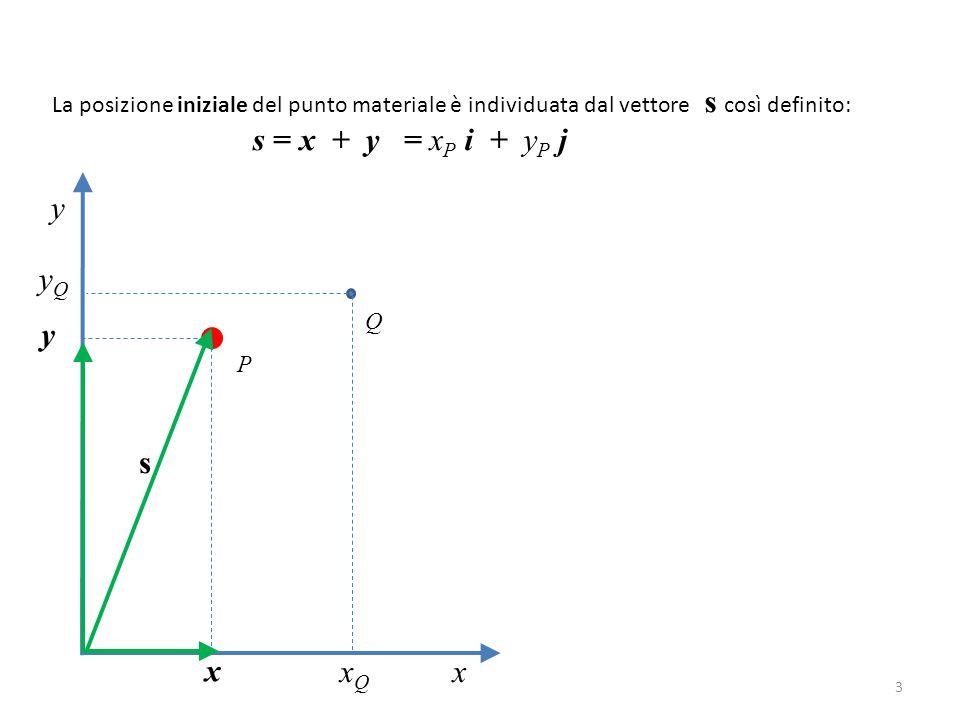 s = x + y = xP i + yP j y yQ y s x xQ x