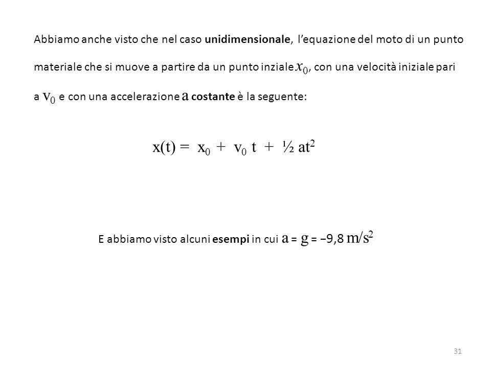Abbiamo anche visto che nel caso unidimensionale, l'equazione del moto di un punto