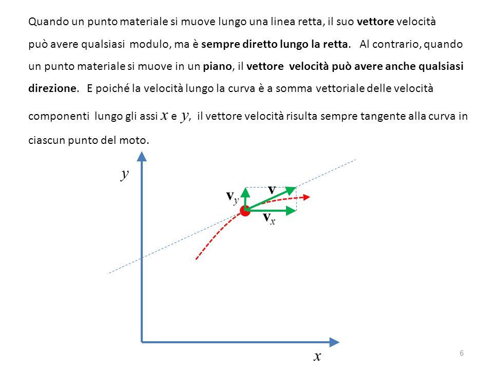 Quando un punto materiale si muove lungo una linea retta, il suo vettore velocità