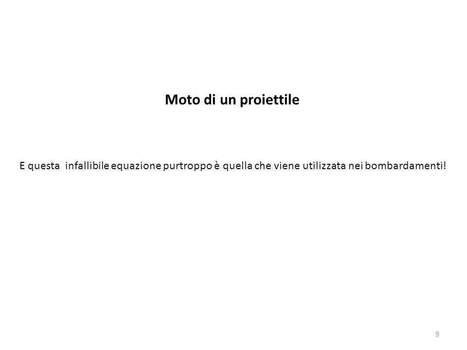Moto di un proiettile E questa infallibile equazione purtroppo è quella che viene utilizzata nei bombardamenti!