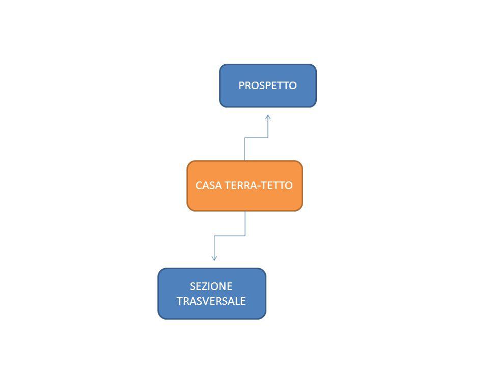 PROSPETTO CASA TERRA-TETTO SEZIONE TRASVERSALE