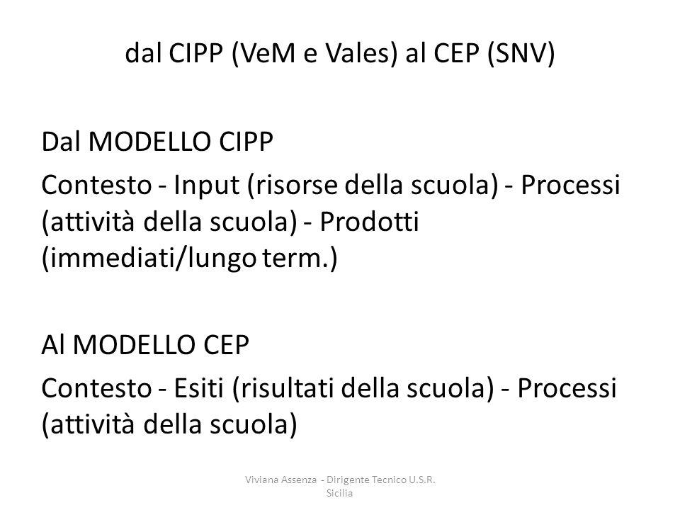 dal CIPP (VeM e Vales) al CEP (SNV)