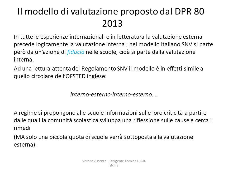 Il modello di valutazione proposto dal DPR 80-2013