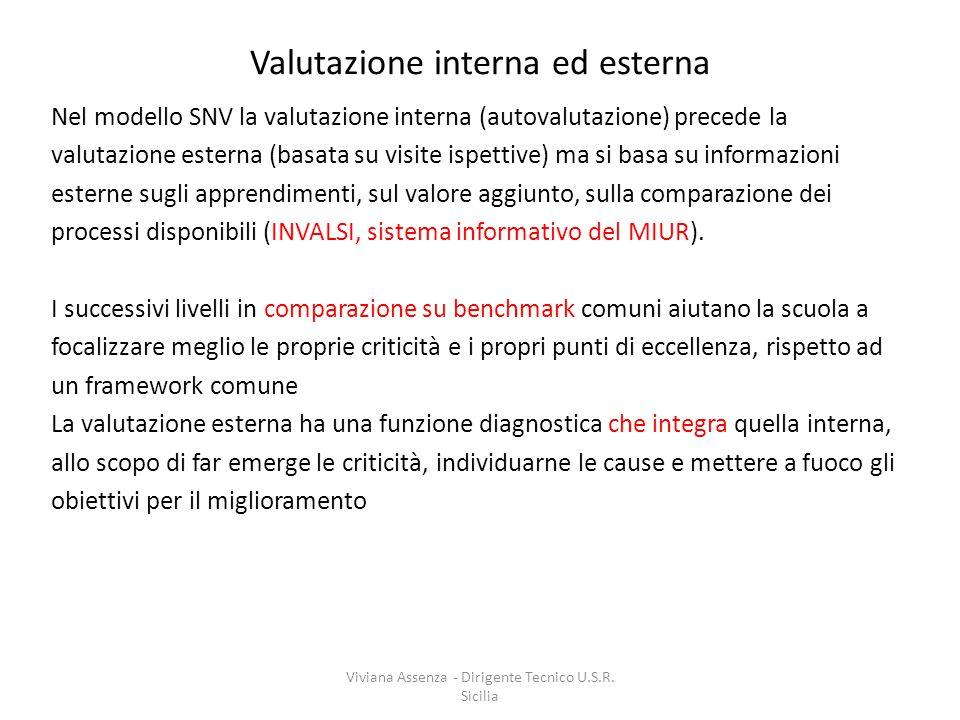 Valutazione interna ed esterna