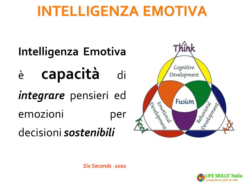 INTELLIGENZA EMOTIVA - definizione pratica