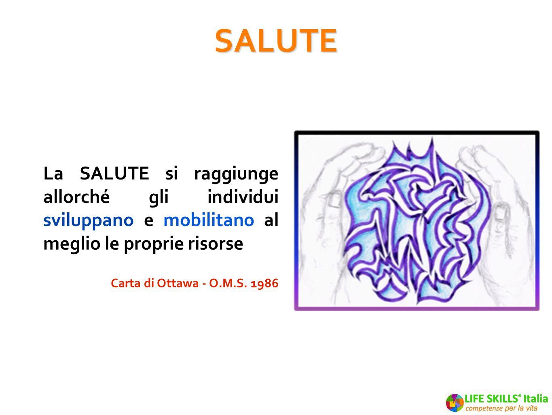 SALUTE La SALUTE si raggiunge allorché gli individui sviluppano e mobilitano al meglio le proprie risorse.