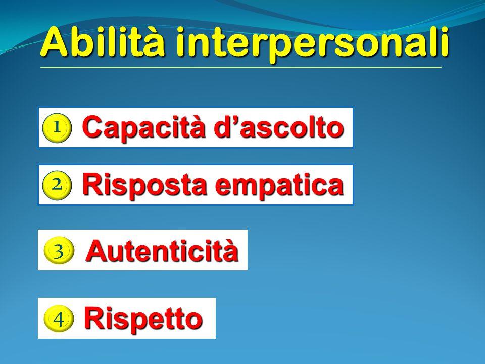 Abilità interpersonali