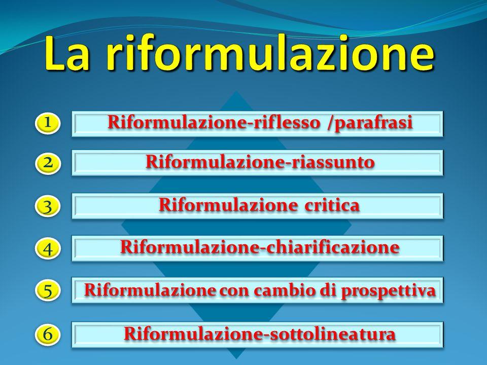 La riformulazione 1 2 Riformulazione-riflesso /parafrasi