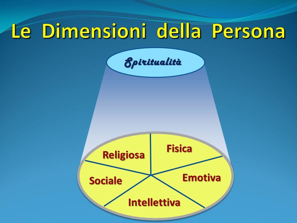 Le Dimensioni della Persona