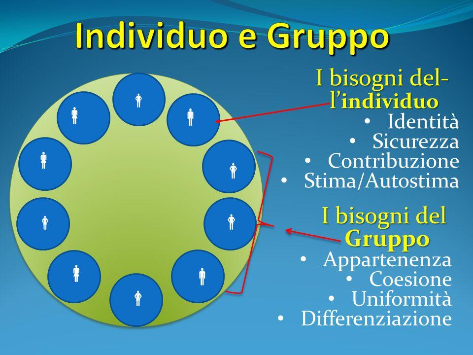 Individuo e Gruppo I bisogni del- l'individuo   I bisogni del Gruppo