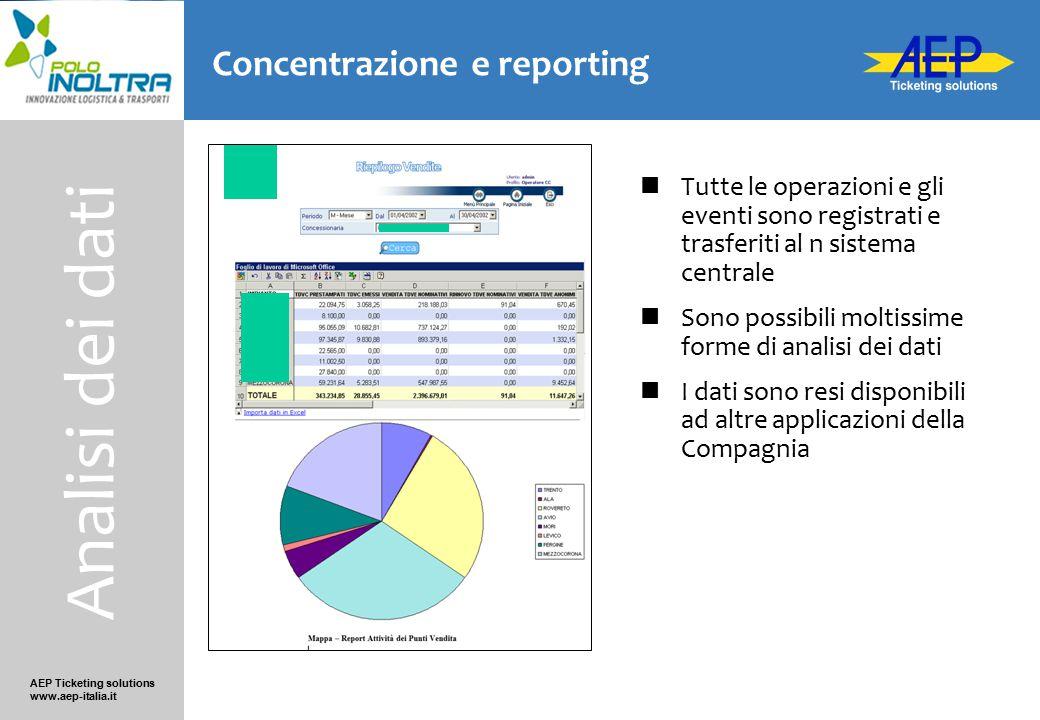 Concentrazione e reporting