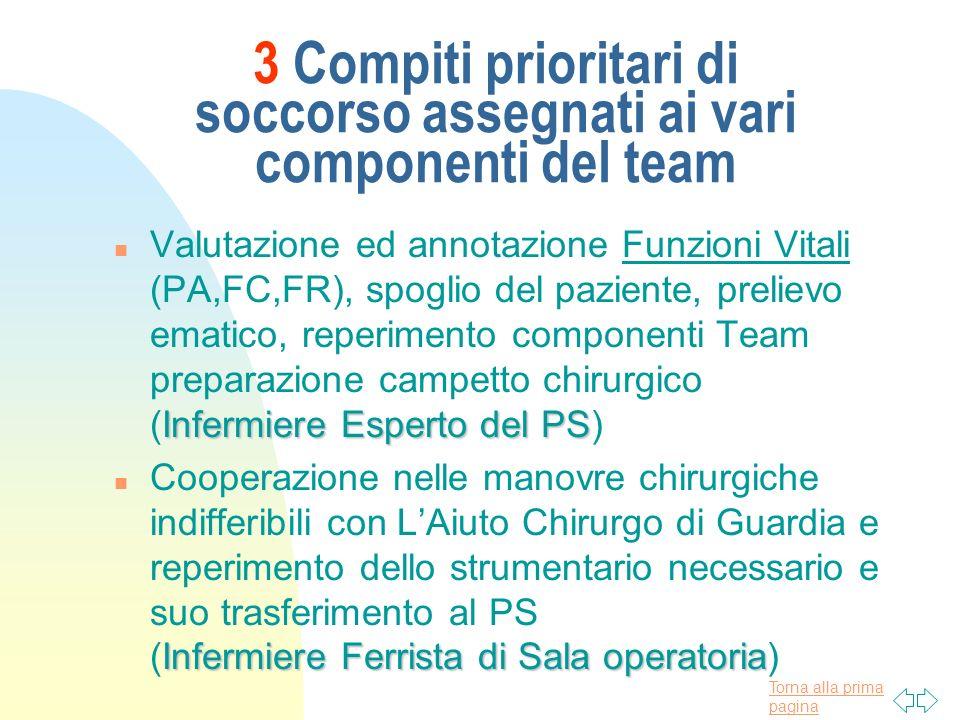 3 Compiti prioritari di soccorso assegnati ai vari componenti del team