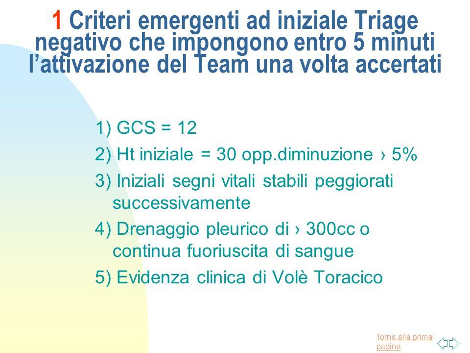 1 Criteri emergenti ad iniziale Triage negativo che impongono entro 5 minuti l'attivazione del Team una volta accertati