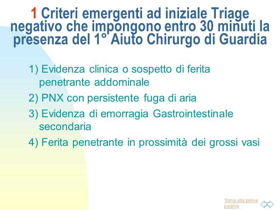 1 Criteri emergenti ad iniziale Triage negativo che impongono entro 30 minuti la presenza del 1° Aiuto Chirurgo di Guardia