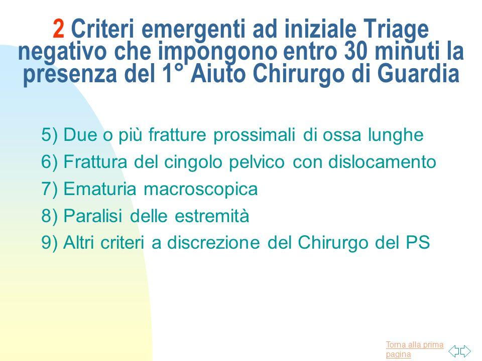 2 Criteri emergenti ad iniziale Triage negativo che impongono entro 30 minuti la presenza del 1° Aiuto Chirurgo di Guardia