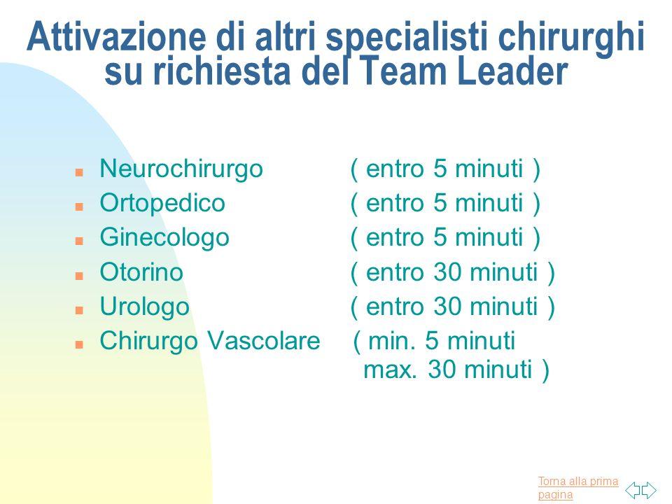 Attivazione di altri specialisti chirurghi su richiesta del Team Leader