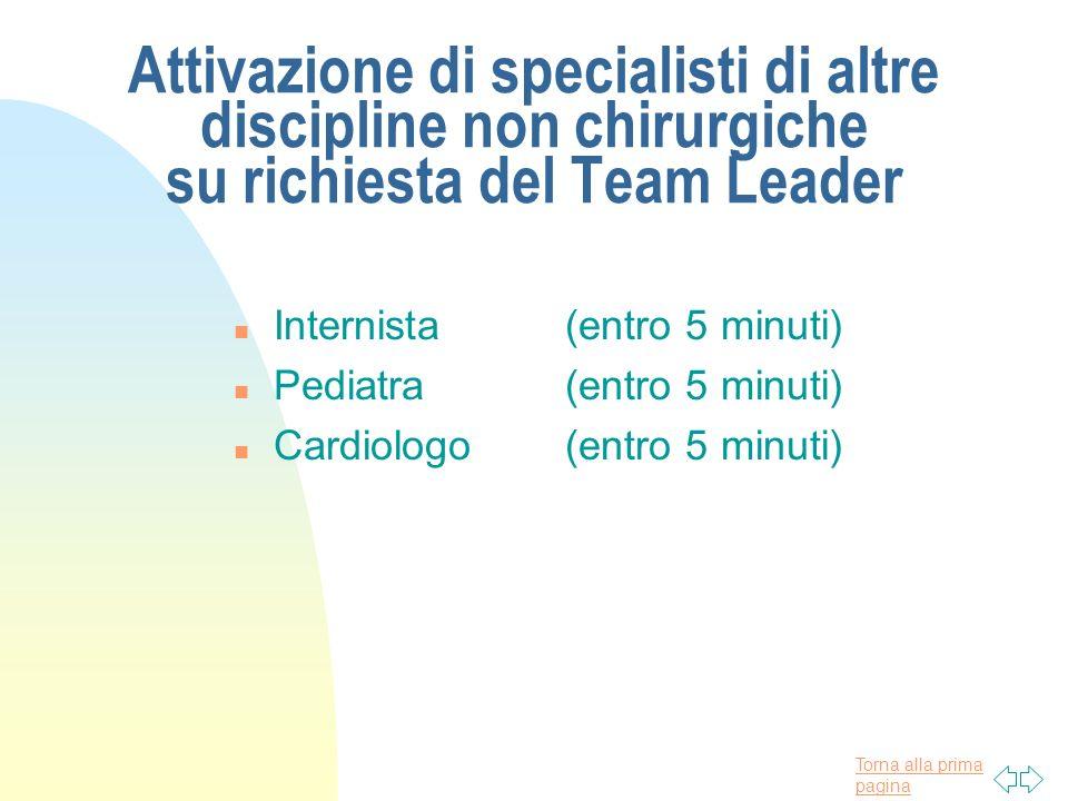 Attivazione di specialisti di altre discipline non chirurgiche su richiesta del Team Leader