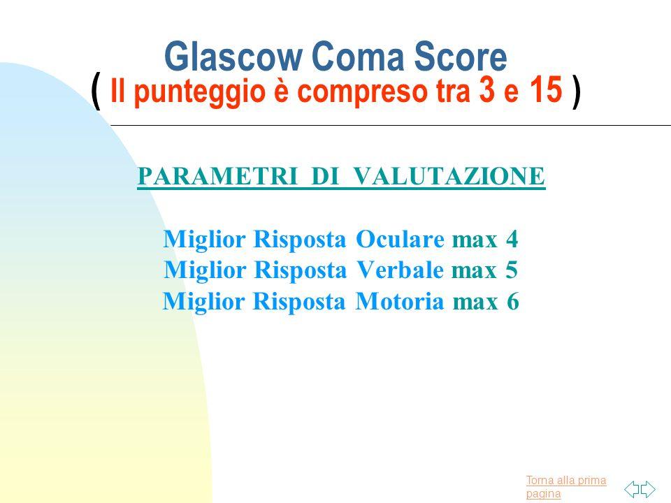 Glascow Coma Score ( Il punteggio è compreso tra 3 e 15 )