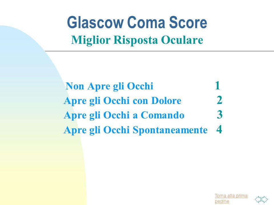 Glascow Coma Score Miglior Risposta Oculare