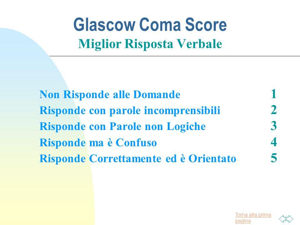 Glascow Coma Score Miglior Risposta Verbale