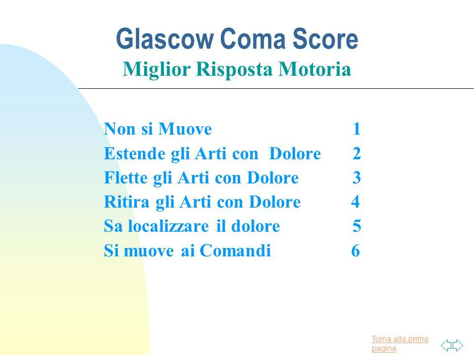Glascow Coma Score Miglior Risposta Motoria
