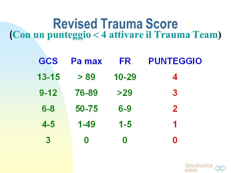 Revised Trauma Score (Con un punteggio  4 attivare il Trauma Team)