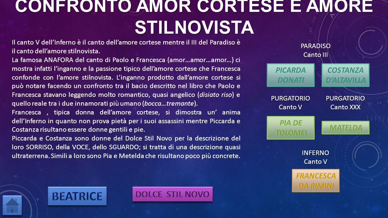 CONFRONTO AMOR CORTESE E AMORE STILNOVISTA