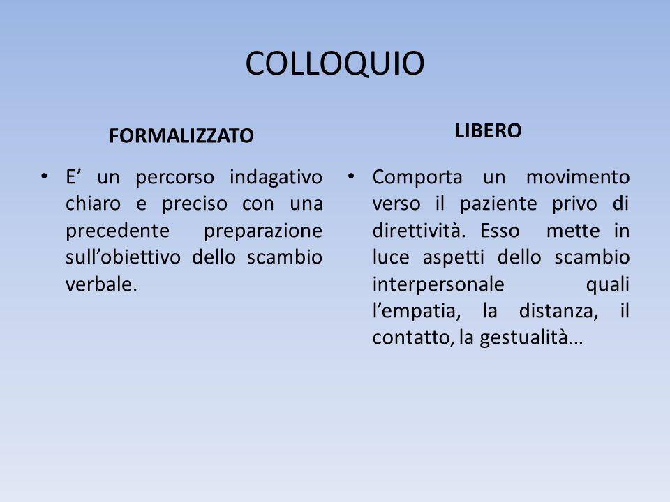 COLLOQUIO FORMALIZZATO LIBERO