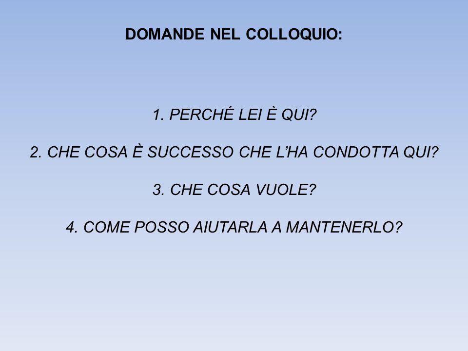 DOMANDE NEL COLLOQUIO: