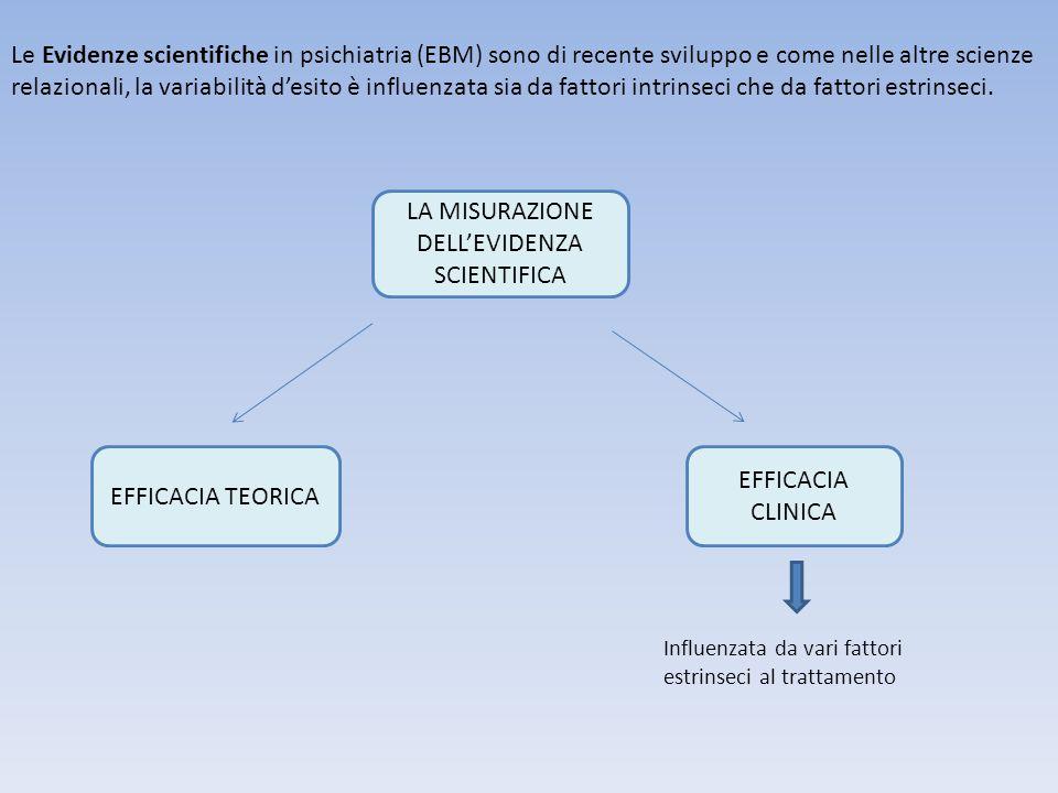 LA MISURAZIONE DELL'EVIDENZA SCIENTIFICA