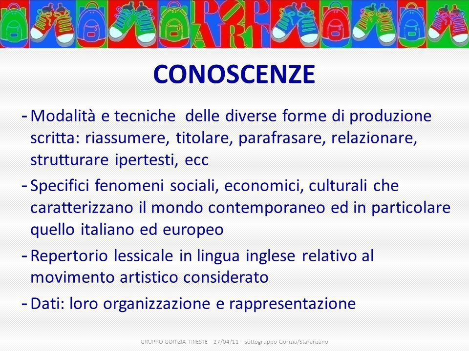 GRUPPO GORIZIA TRIESTE 27/04/11 – sottogruppo Gorizia/Staranzano