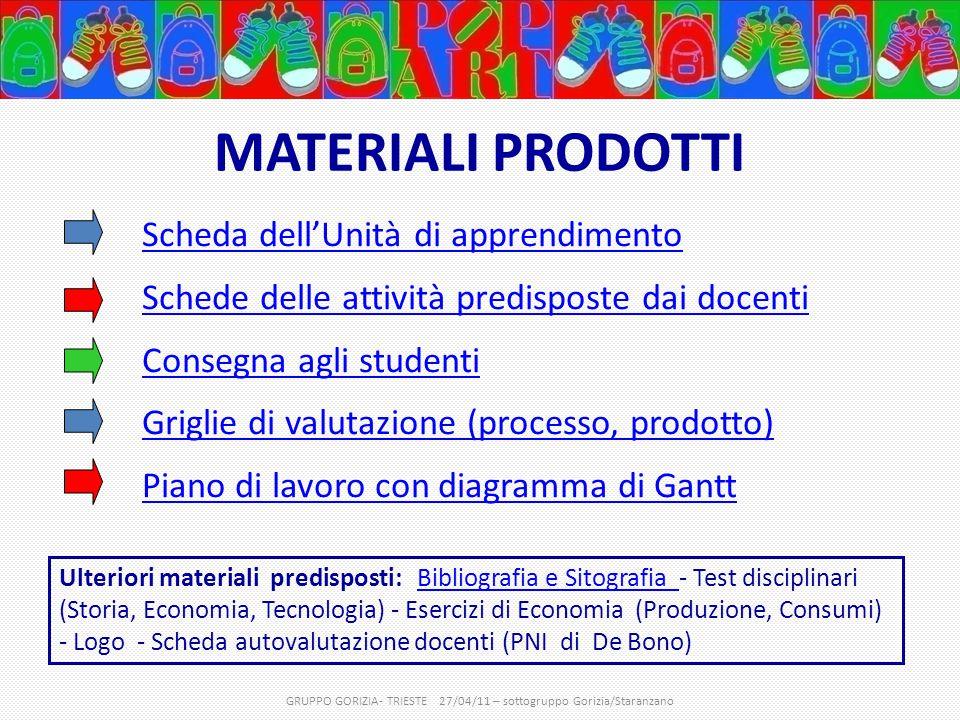GRUPPO GORIZIA- TRIESTE 27/04/11 – sottogruppo Gorizia/Staranzano