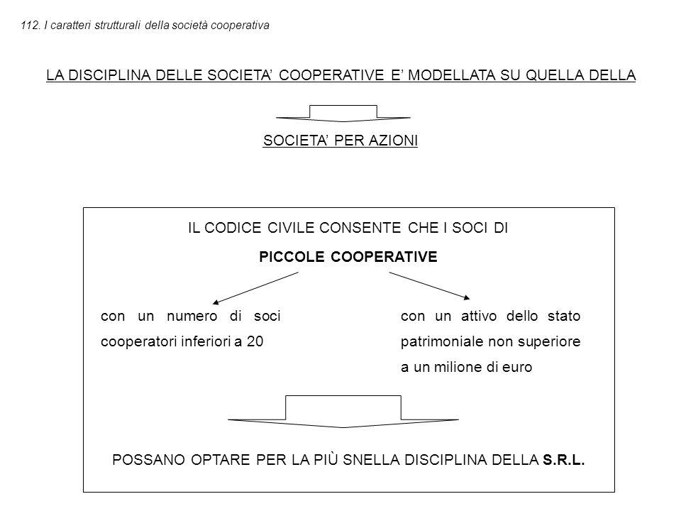 LA DISCIPLINA DELLE SOCIETA' COOPERATIVE E' MODELLATA SU QUELLA DELLA