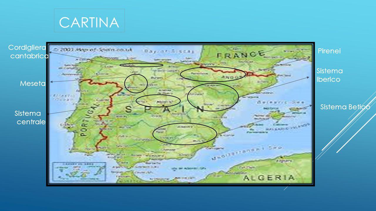 CARTINA Cordigliera cantabrica Pirenei Sistema Iberico Meseta