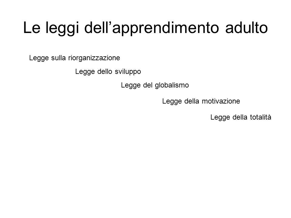 Le leggi dell'apprendimento adulto