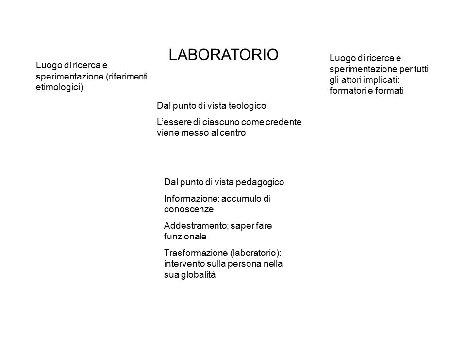 LABORATORIO Luogo di ricerca e sperimentazione per tutti gli attori implicati: formatori e formati.
