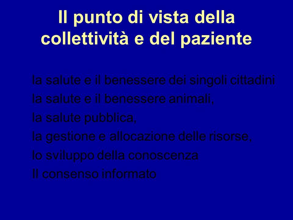 Il punto di vista della collettività e del paziente
