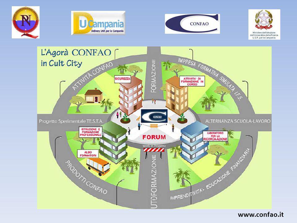 www.confao.it