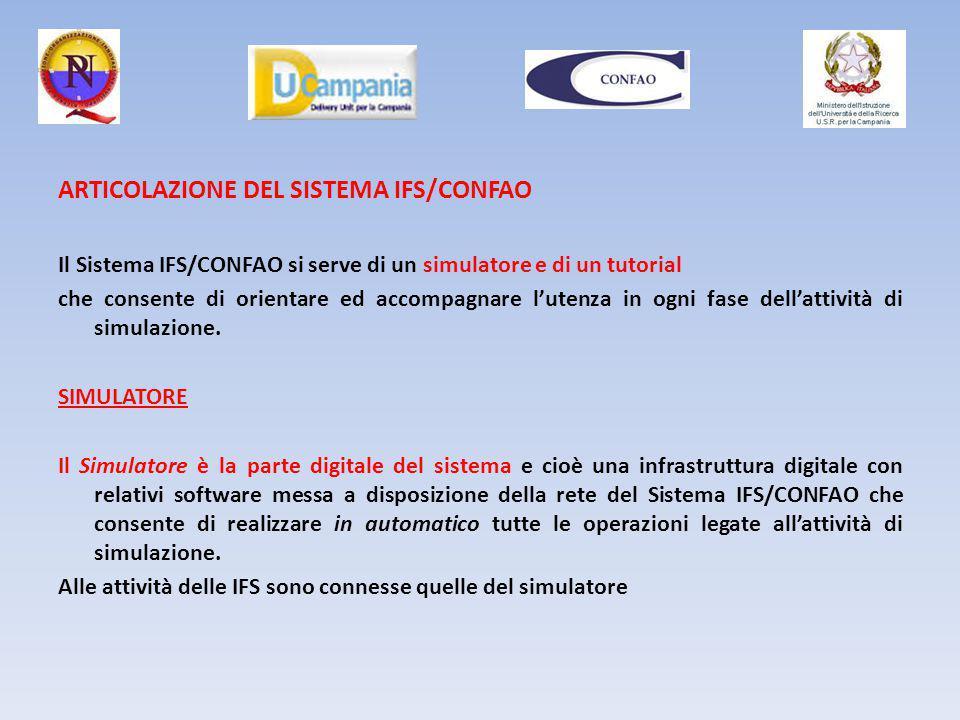 ARTICOLAZIONE DEL SISTEMA IFS/CONFAO