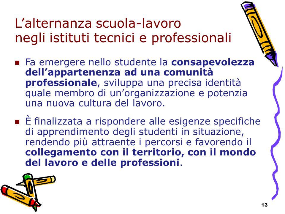 L'alternanza scuola-lavoro negli istituti tecnici e professionali