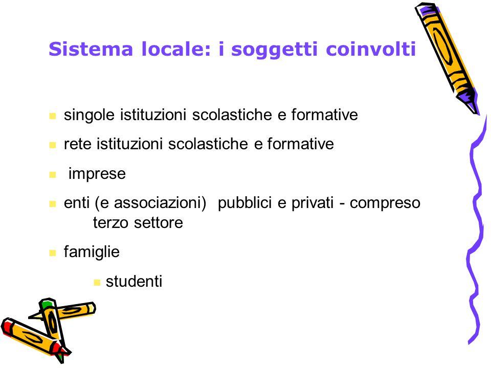 Sistema locale: i soggetti coinvolti