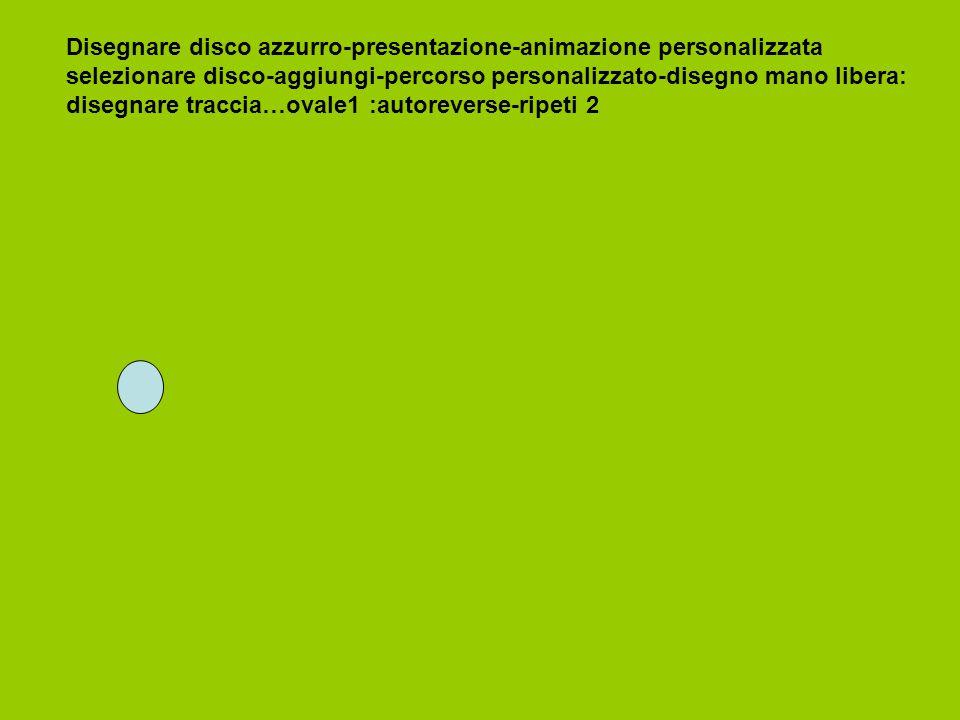 Disegnare disco azzurro-presentazione-animazione personalizzata selezionare disco-aggiungi-percorso personalizzato-disegno mano libera: disegnare traccia…ovale1 :autoreverse-ripeti 2