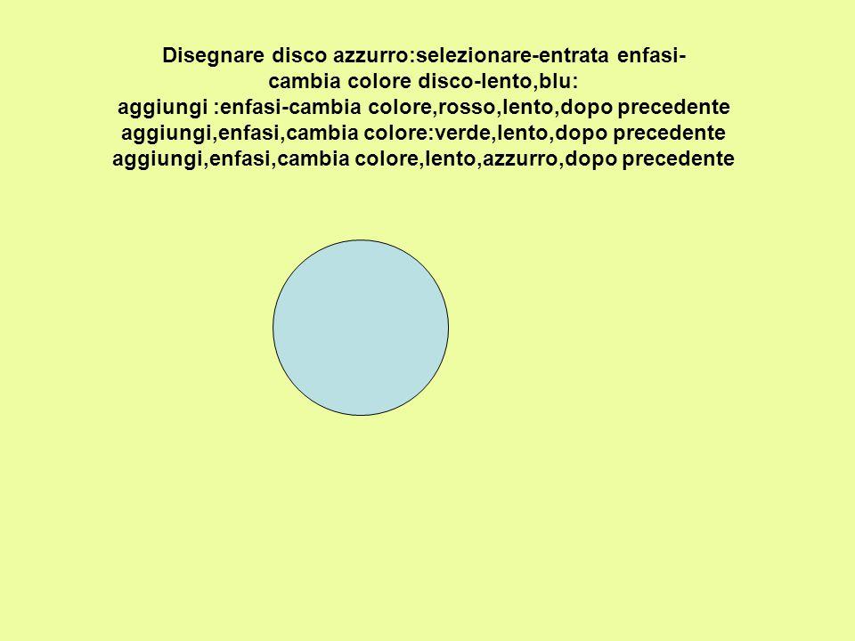 Disegnare disco azzurro:selezionare-entrata enfasi- cambia colore disco-lento,blu: aggiungi :enfasi-cambia colore,rosso,lento,dopo precedente aggiungi,enfasi,cambia colore:verde,lento,dopo precedente aggiungi,enfasi,cambia colore,lento,azzurro,dopo precedente
