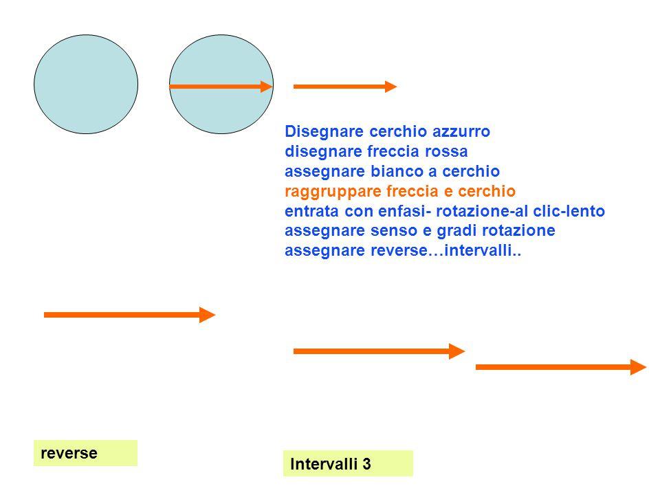 Disegnare cerchio azzurro disegnare freccia rossa assegnare bianco a cerchio raggruppare freccia e cerchio entrata con enfasi- rotazione-al clic-lento assegnare senso e gradi rotazione assegnare reverse…intervalli..